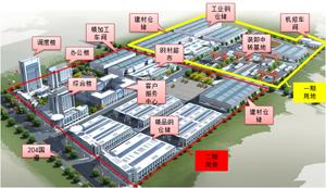 山东日照(华东)国际物流城 项目推介与招商运营案例