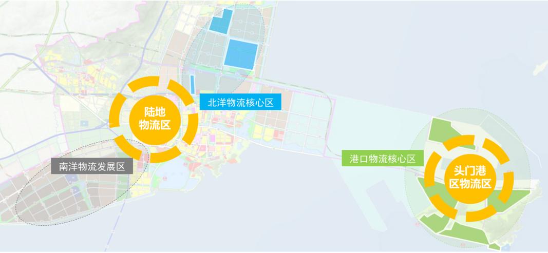 浙江头门港经济开发区物流产业总体规划(2019-2035)